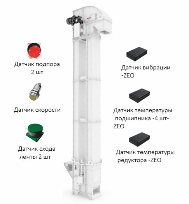 equipment-3-smart.jpg
