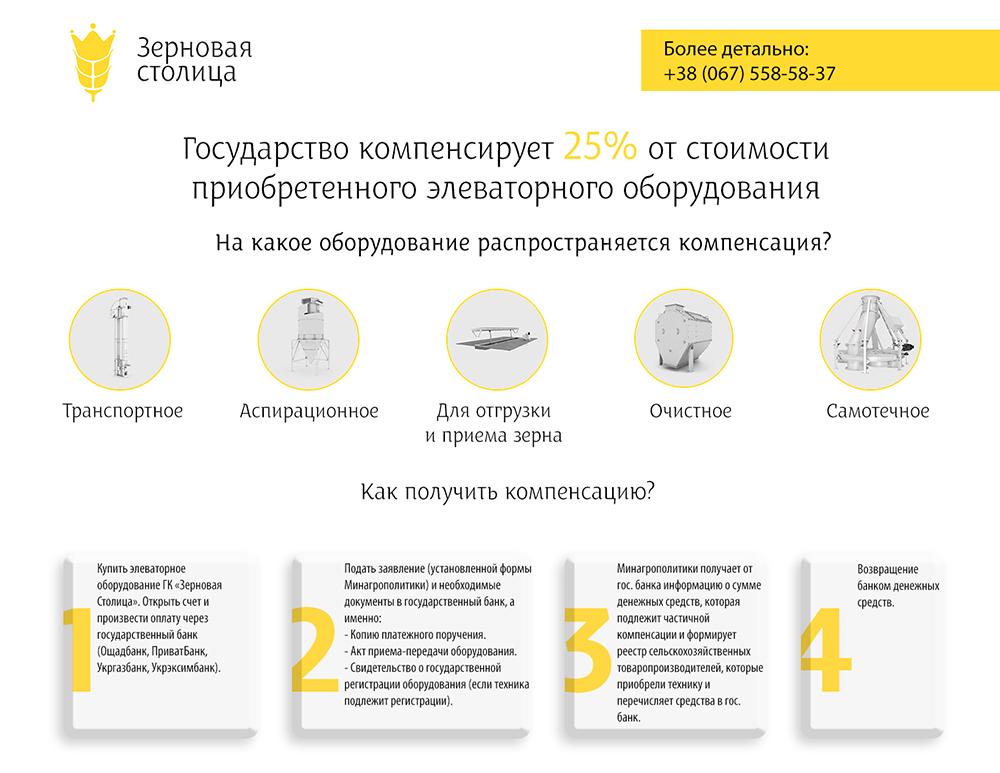 Баннер компенсации 01 ru.jpg